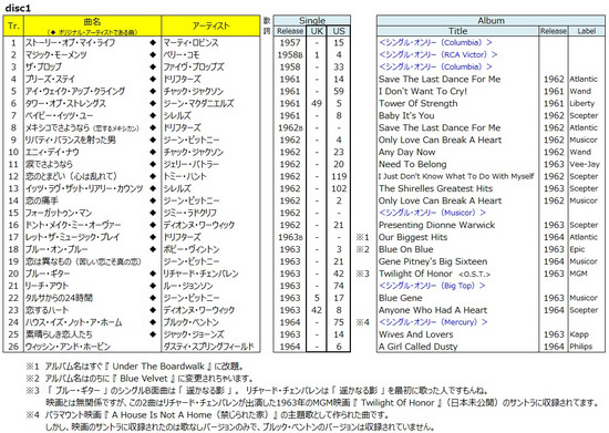 Disc1_3