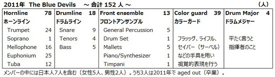 Bd_2011_3